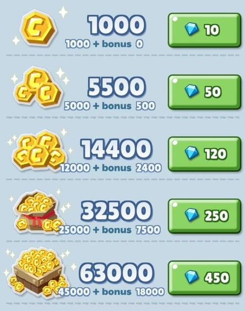【ポコパンタウン】コイン集めに最適な短時間でサクサク攻略できるステージ